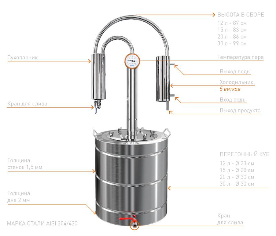 Материал для прокладок самогонных аппаратов финляндия самогонный аппарат из кирова